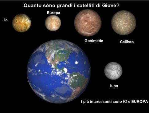 Pisa, alla Cittadella Galileiana si parla de 'I satelliti di Giove'